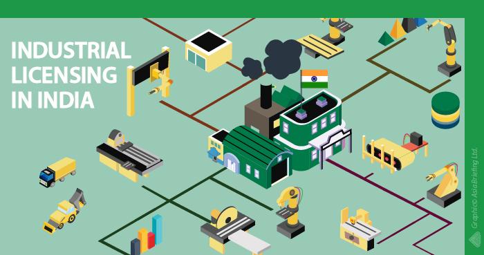 Industries India Regulation