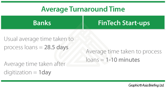 IB_FinTech Average turnaround time