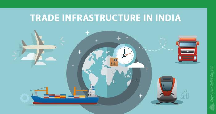 India Export Import