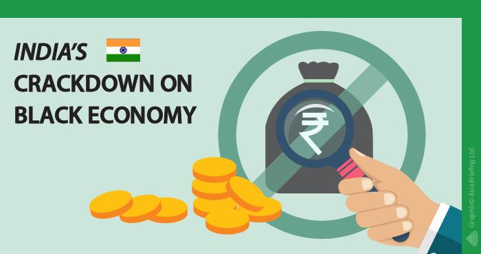 india against black money