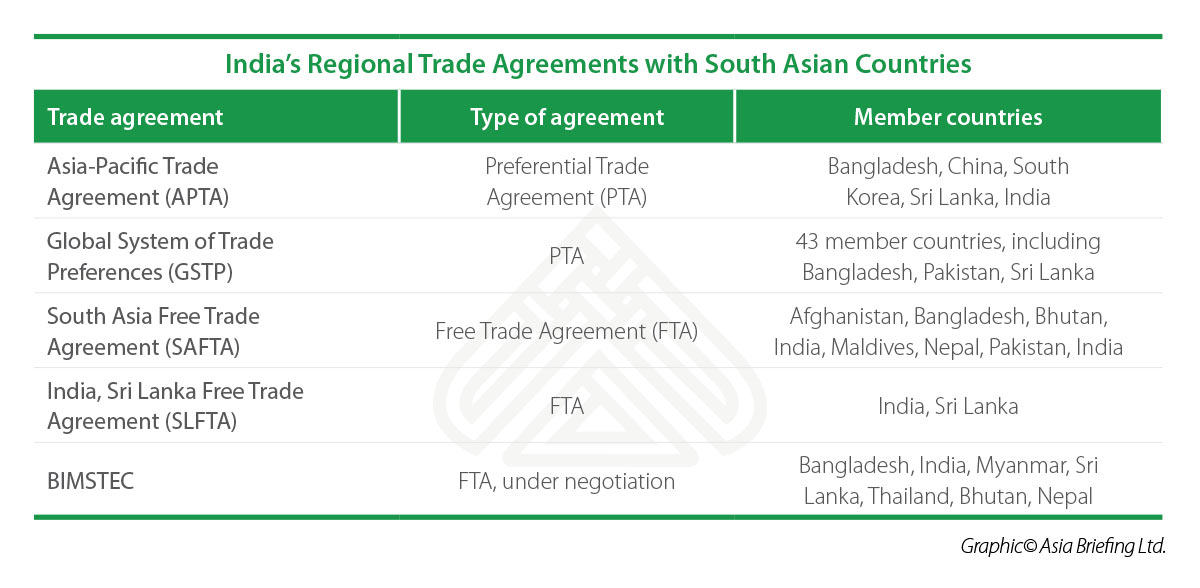 India South Asia Ftas And Dtaas India Briefing News