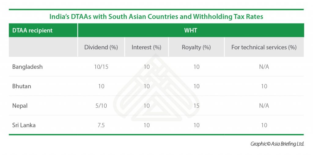 India-South-Asia-Tax-Avoidance-Agreements