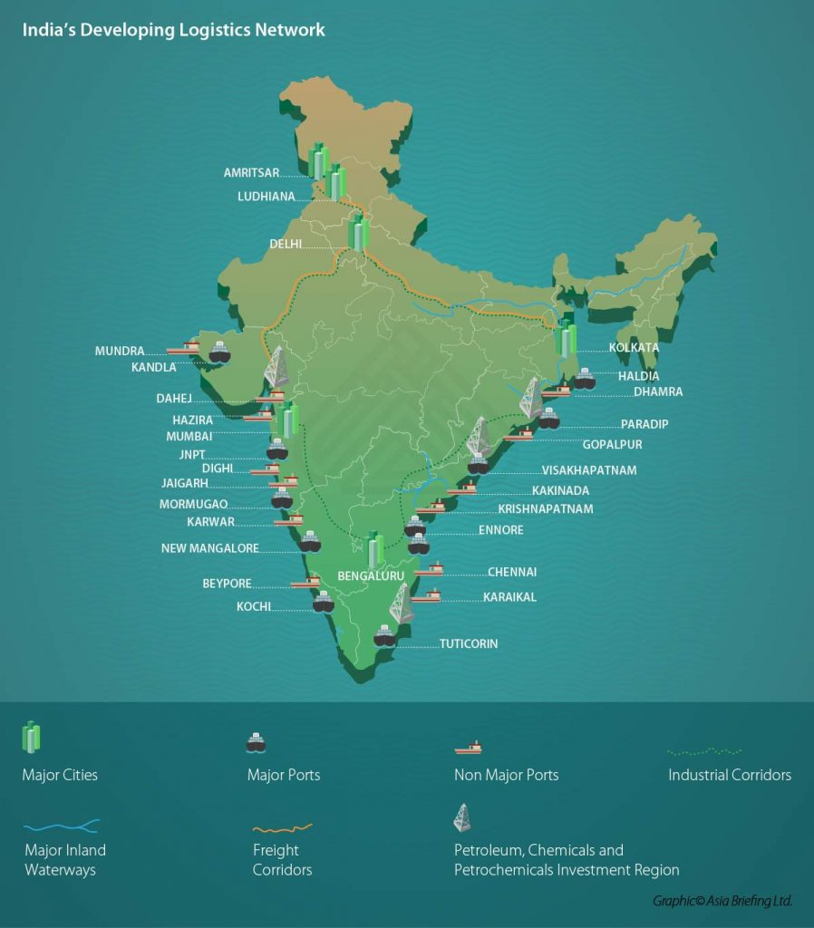 India's-Developing-Logistics-Network