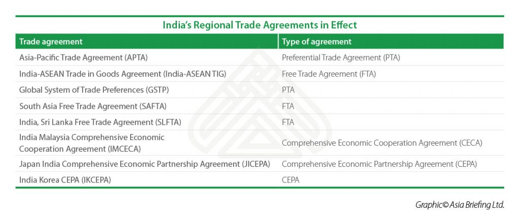 IB-2018-03-Issue-pag6-Indias-Regional-Trade-Agreements-in-Effect-table