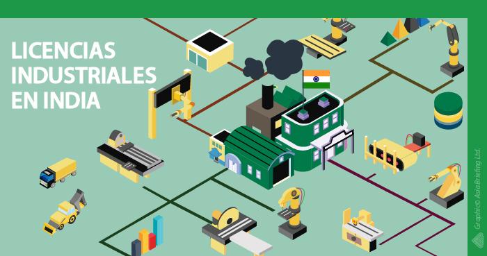 IB-ES-Licencias Industriales en India-01