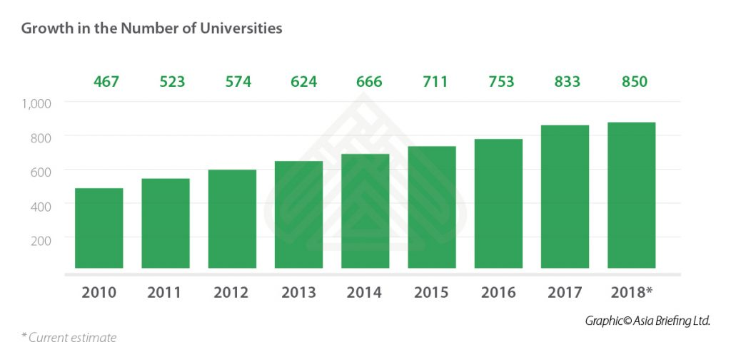 IB-Growth-in-the-Number-of-Universities