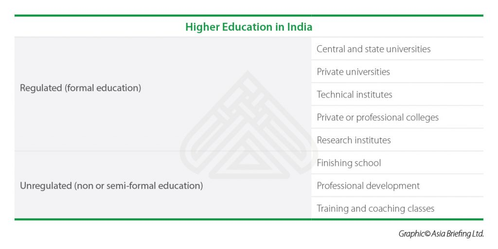 IB-Higher-Education-in-India