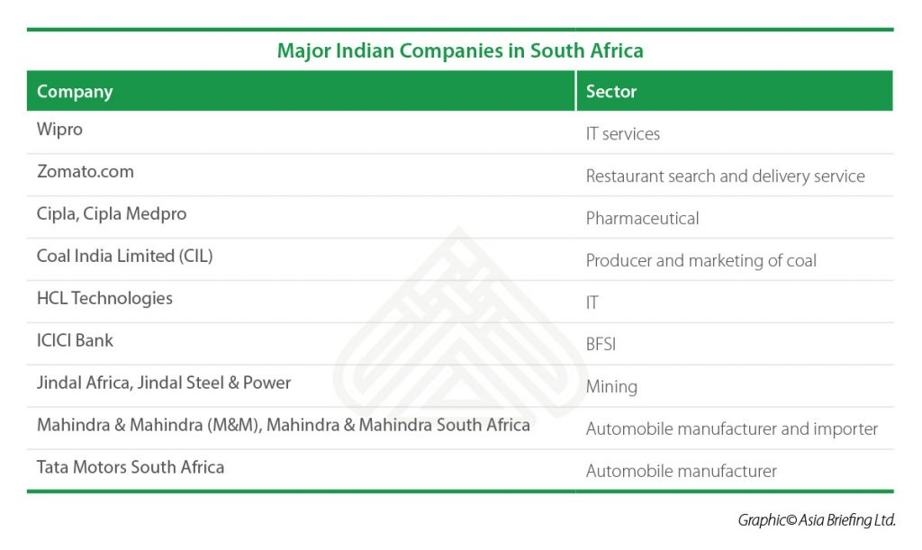 IB-Major-Indian-Companies-in-South-Africa