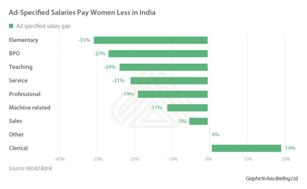 IB-2018-06-Issue-p10-Ad-Specified-Salaries-Pay-Women-Less-in-India