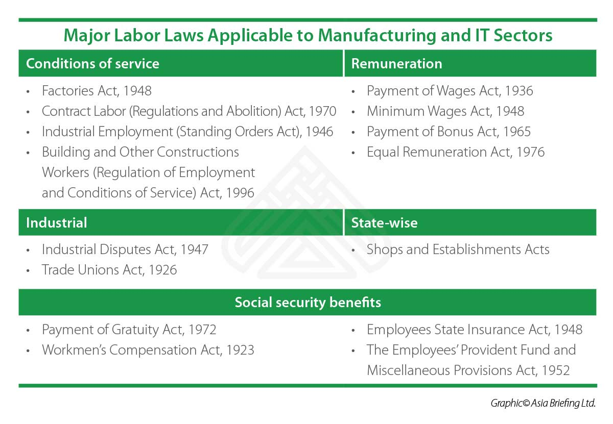 India-Briefing-Major-Labor-Laws-Applicable-Manufacturing-IT-Sectors