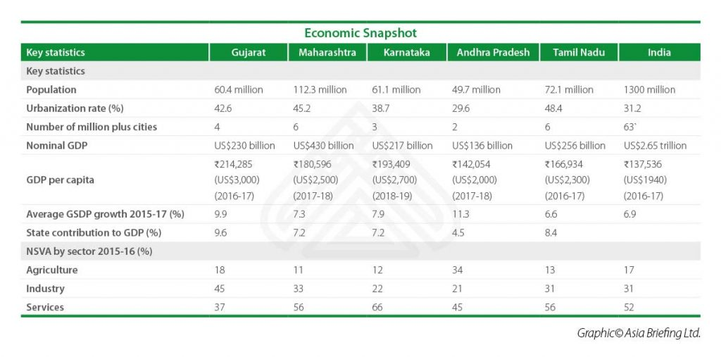 IB-2018-12-issue-p5-Economic-Snapshot
