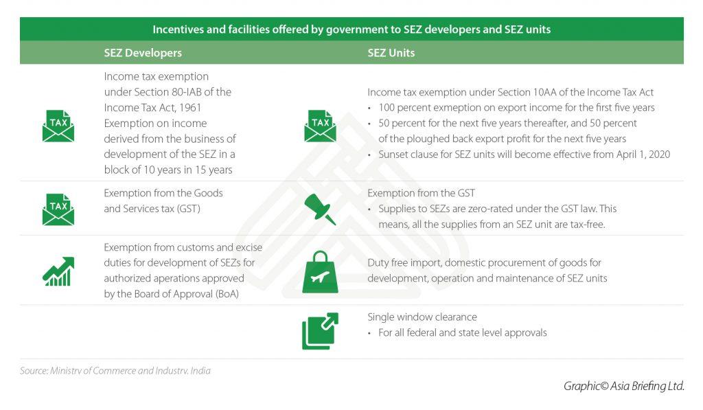 SEZ incentives in Delhi NCR