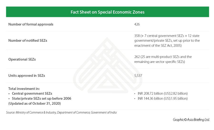 India-SEZ-Fact-Sheet