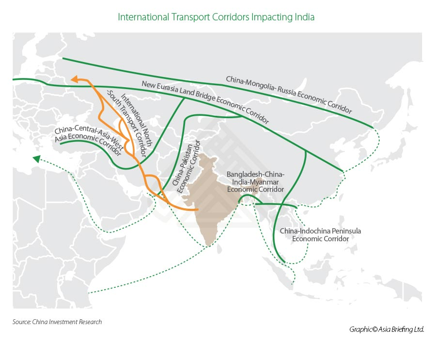 IB_International-Transport-Corridors-Impacting-India
