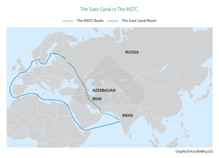INSTC and Suez Canal