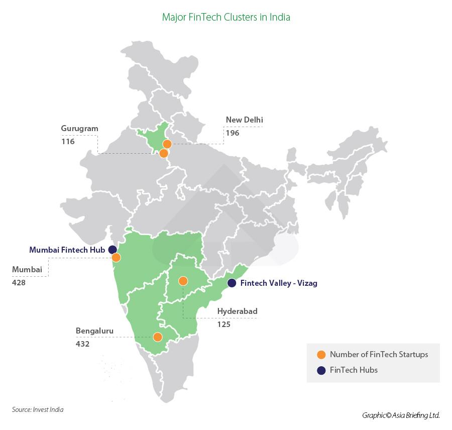 Major fintech hubs India