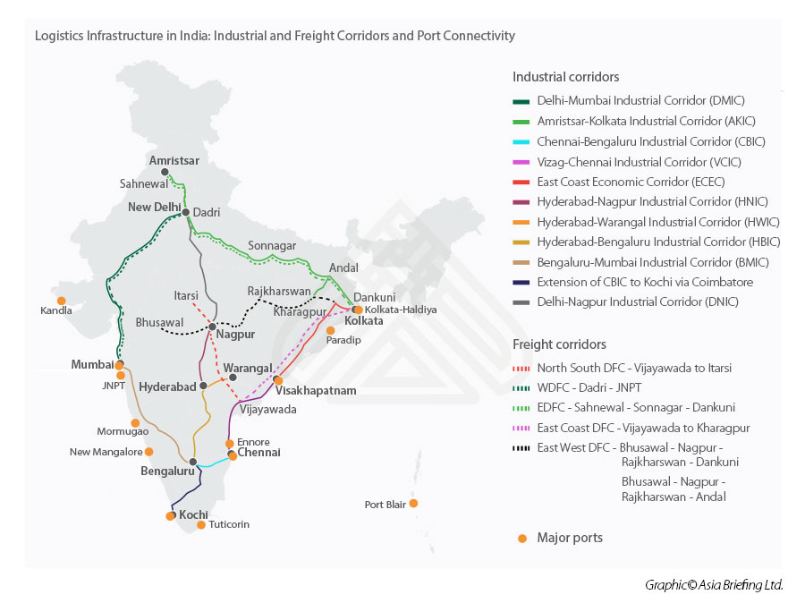 India-Industrial-Freight-Corridors-Ports