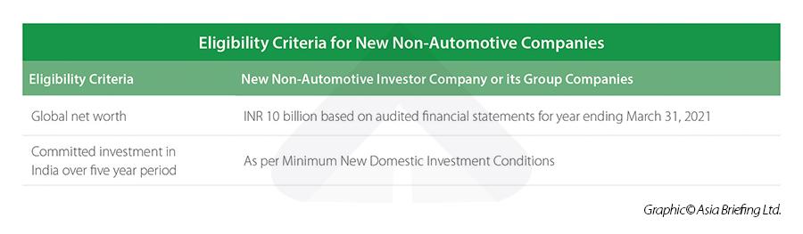 PLI eligibility criteria for new non-automotive companies India